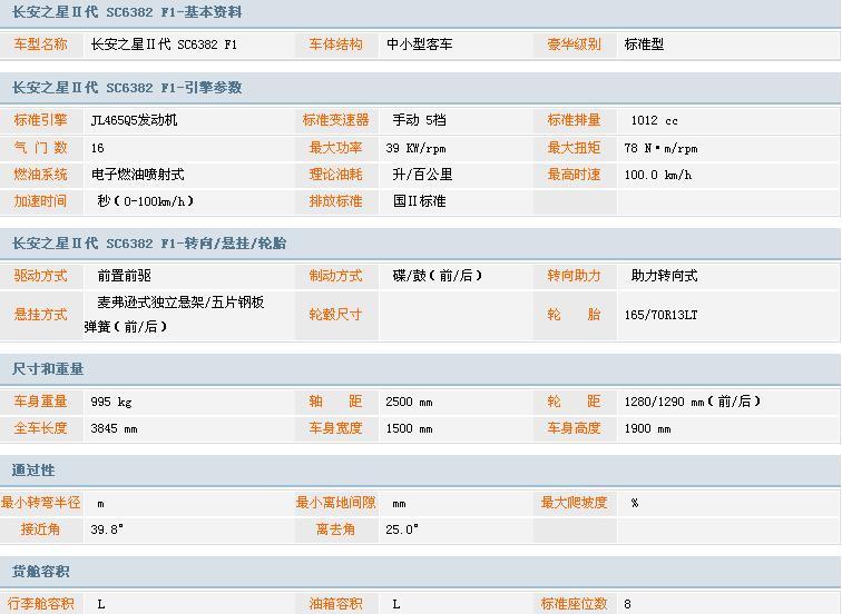 长安之星二代 延安长安汽车销售有限公司 高清图片